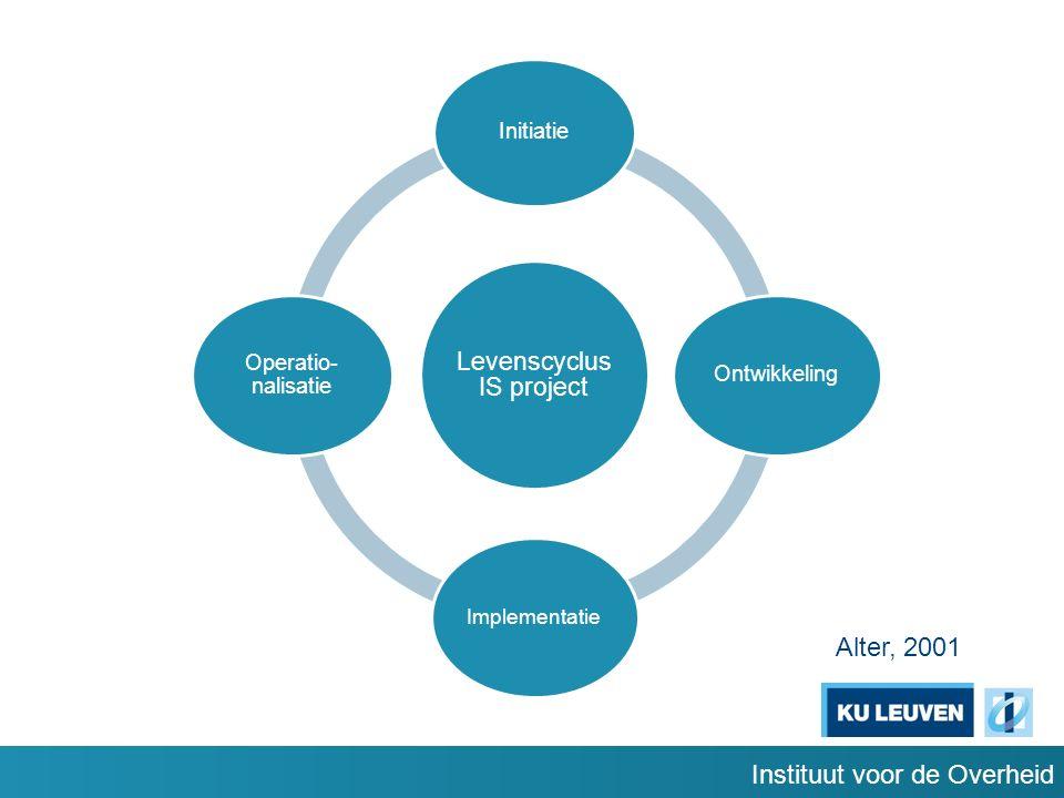 Instituut voor de Overheid Levenscyclus IS project Initiatie Ontwikkeling Implementatie Operatio- nalisatie Alter, 2001