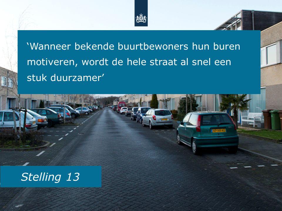 Stelling 13 'Wanneer bekende buurtbewoners hun buren motiveren, wordt de hele straat al snel een stuk duurzamer'