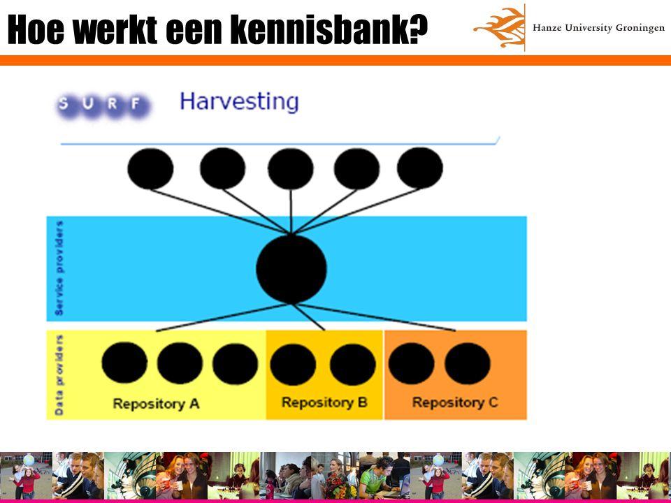 Hoe werkt een kennisbank