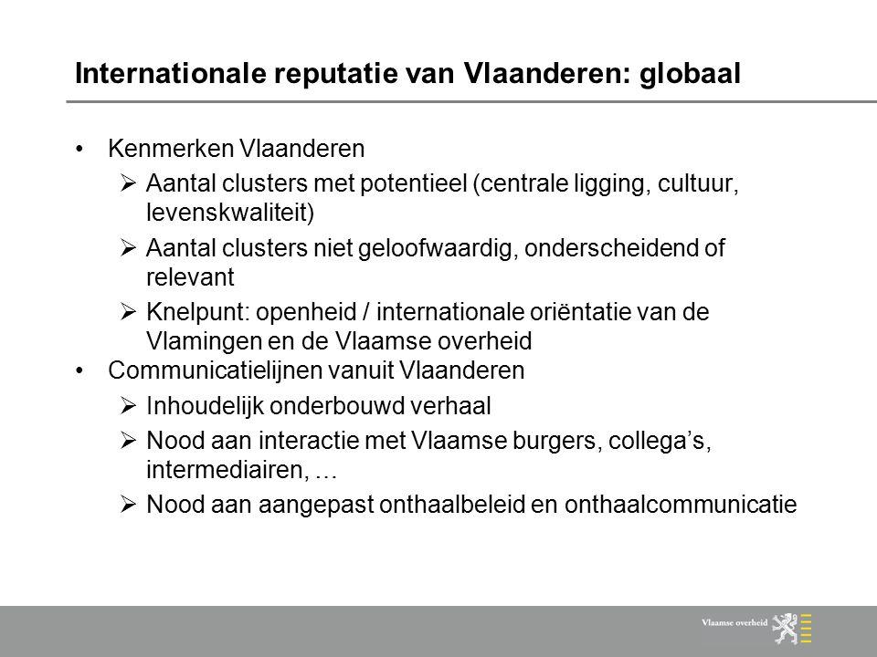 Internationale reputatie van Vlaanderen: research Nation Brands Index 2010: -Contributes to science and technology: -Top 3: Japan (5,9/7), VS (5,9/7), Duitsland (5,4/7) -België: 4,2/7 -Vlaanderen: 3,6/7 -Good place to study for educational qualifications: -Top 3: VS (5,6/7), VK (5,4/7), Duitsland (5,3/7) -België: 4,5/7 -Vlaanderen: 3,9/7