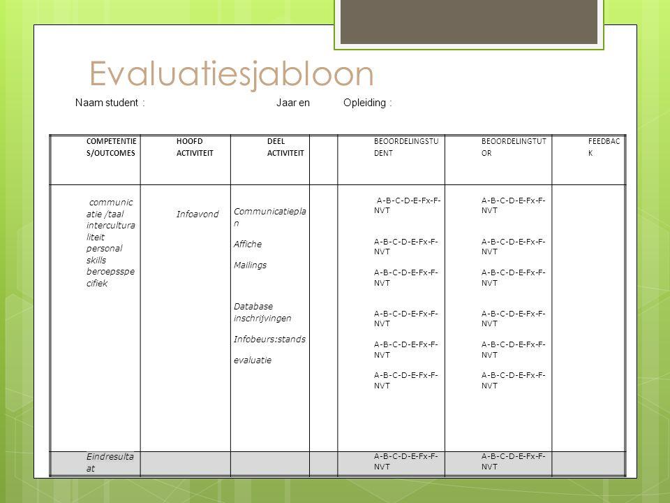 Evaluatiesjabloon COMPETENTIE S/OUTCOMES HOOFD ACTIVITEIT DEEL ACTIVITEIT TIJDTIJD BEOORDELINGSTU DENT BEOORDELINGTUT OR FEEDBAC K communic atie /taal intercultura liteit personal skills beroepsspe cifiek Infoavond Communicatiepla n Affiche Mailings Database inschrijvingen Infobeurs:stands evaluatie A-B-C-D-E-Fx-F- NVT A-B-C-D-E-Fx-F- NVT A-B-C-D-E-Fx-F- NVT A-B-C-D-E-Fx-F- NVT A-B-C-D-E-Fx-F- NVT A-B-C-D-E-Fx-F- NVT A-B-C-D-E-Fx-F- NVT A-B-C-D-E-Fx-F- NVT A-B-C-D-E-Fx-F- NVT A-B-C-D-E-Fx-F- NVT A-B-C-D-E-Fx-F- NVT A-B-C-D-E-Fx-F- NVT Eindresulta at A-B-C-D-E-Fx-F- NVT Naam student:Jaar en Opleiding :