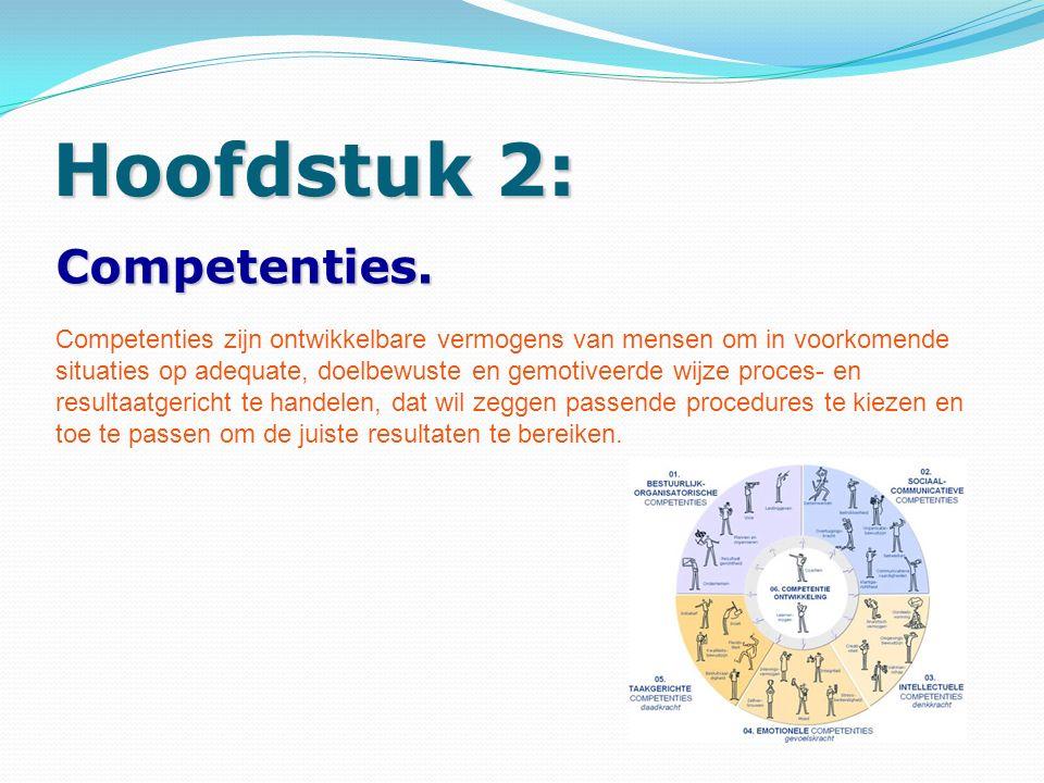 Hoofdstuk 2: Competenties. Competenties zijn ontwikkelbare vermogens van mensen om in voorkomende situaties op adequate, doelbewuste en gemotiveerde w