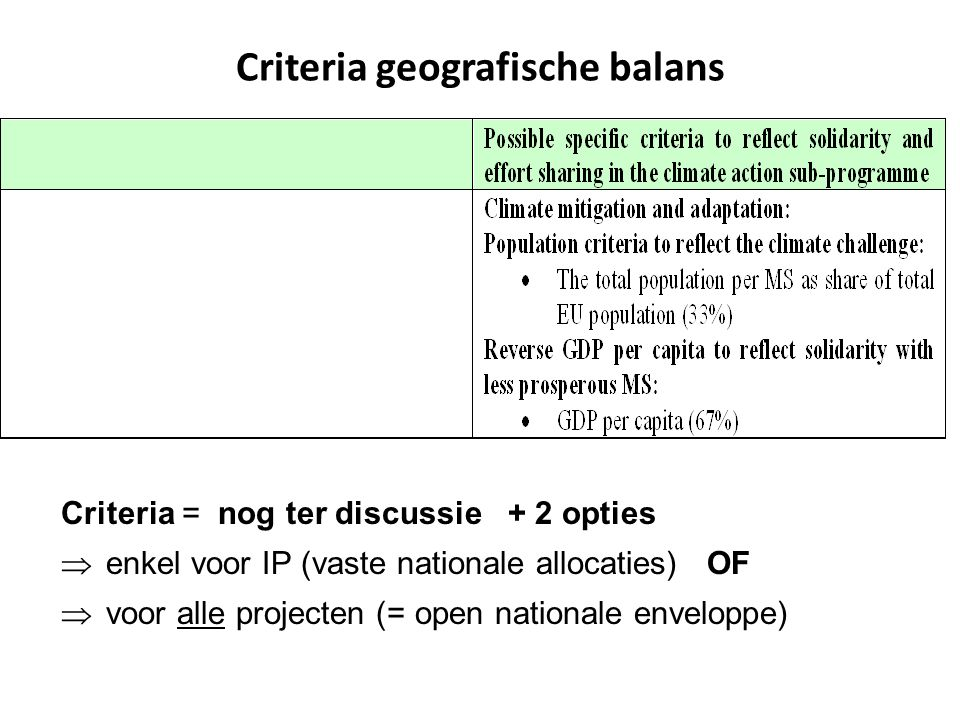 Criteria = nog ter discussie + 2 opties  enkel voor IP (vaste nationale allocaties) OF  voor alle projecten (= open nationale enveloppe)