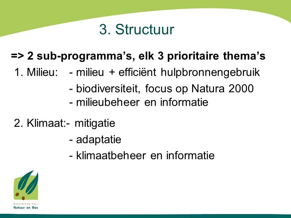 3. Structuur => 2 sub-programma's, elk 3 prioritaire thema's 1. Milieu: - milieu + efficiënt hulpbronnengebruik - biodiversiteit, focus op Natura 2000