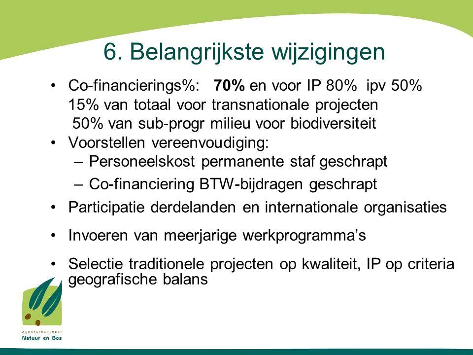 6. Belangrijkste wijzigingen Co-financierings%: 70% en voor IP 80% ipv 50% 15% van totaal voor transnationale projecten 50% van sub-progr milieu voor