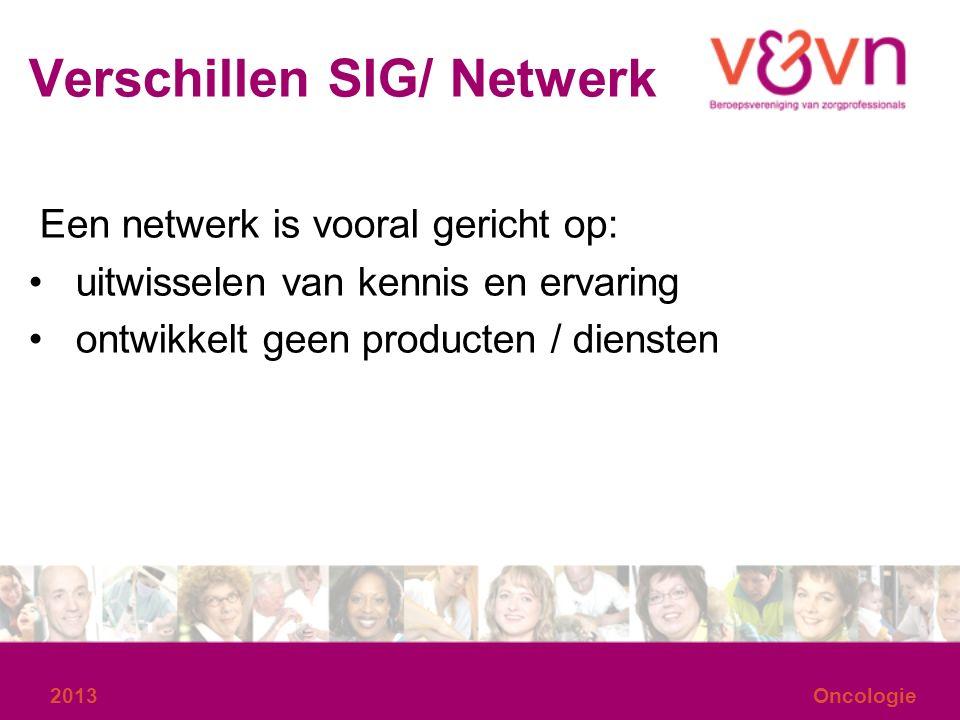 Verschillen SIG/ Netwerk Een netwerk is vooral gericht op: uitwisselen van kennis en ervaring ontwikkelt geen producten / diensten 2013