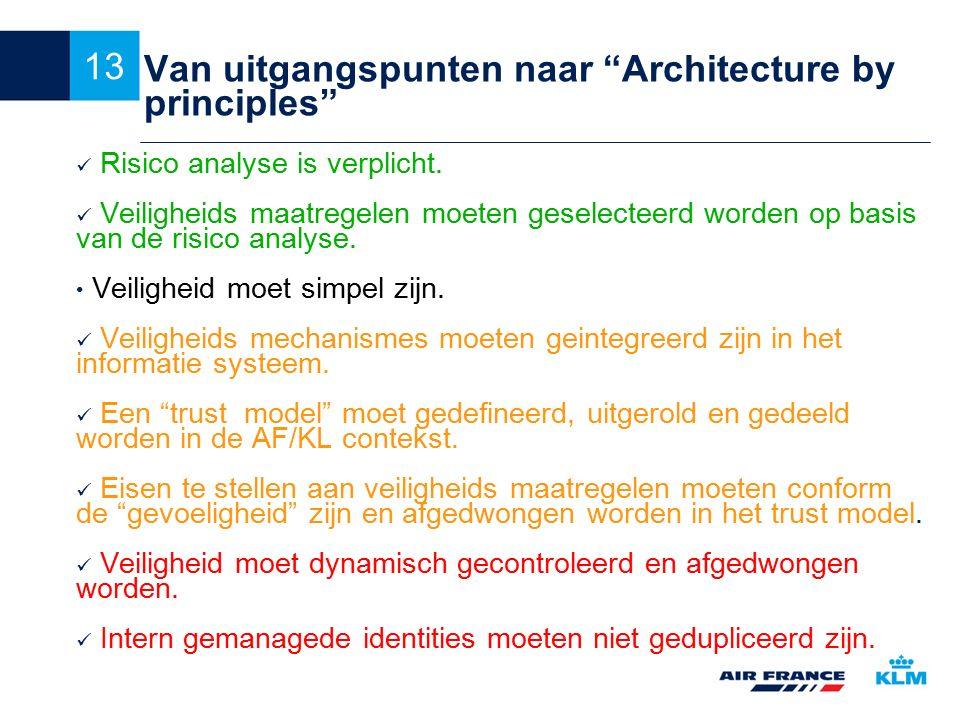 """13 Van uitgangspunten naar """"Architecture by principles"""" Risico analyse is verplicht. Veiligheids maatregelen moeten geselecteerd worden op basis van d"""