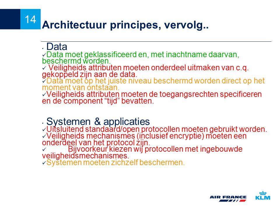 14 Architectuur principes, vervolg.. Data Data moet geklassificeerd en, met inachtname daarvan, beschermd worden. Veiligheids attributen moeten onderd