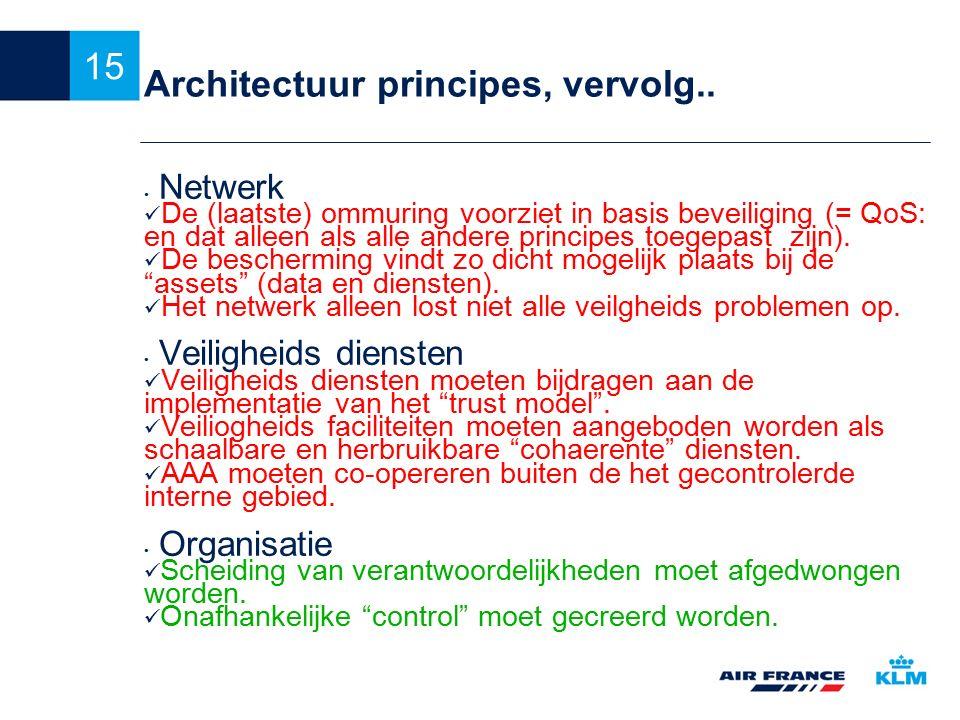15 Architectuur principes, vervolg.. Netwerk De (laatste) ommuring voorziet in basis beveiliging (= QoS: en dat alleen als alle andere principes toege
