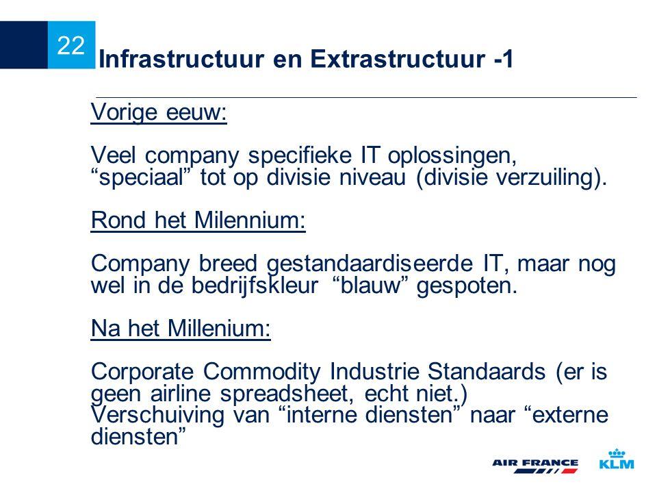 22 Infrastructuur en Extrastructuur -1 Vorige eeuw: Veel company specifieke IT oplossingen, speciaal tot op divisie niveau (divisie verzuiling).