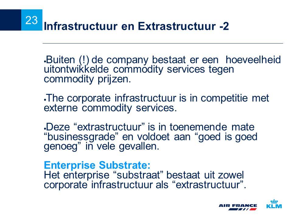 23 Infrastructuur en Extrastructuur -2  Buiten (!) de company bestaat er een hoeveelheid uitontwikkelde commodity services tegen commodity prijzen.