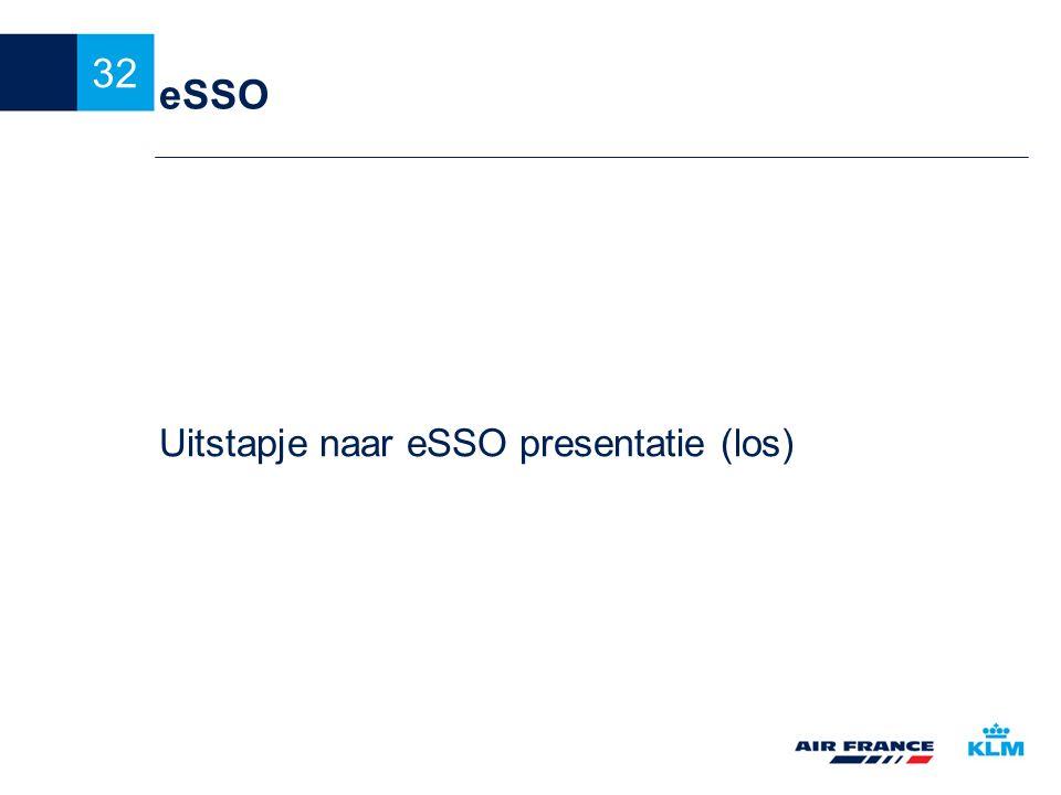 32 eSSO Uitstapje naar eSSO presentatie (los)