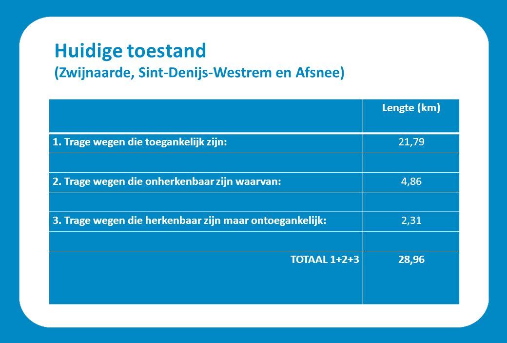 En wat met de andere delen van Gent.