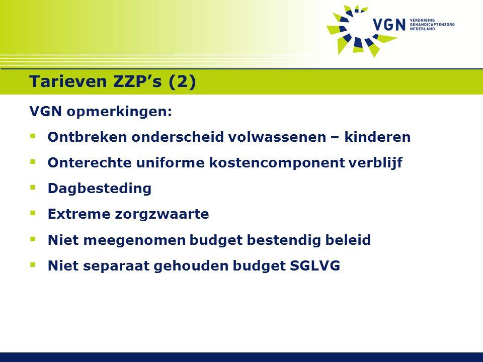 Tarieven ZZP's (2) VGN opmerkingen:  Ontbreken onderscheid volwassenen – kinderen  Onterechte uniforme kostencomponent verblijf  Dagbesteding  Ext