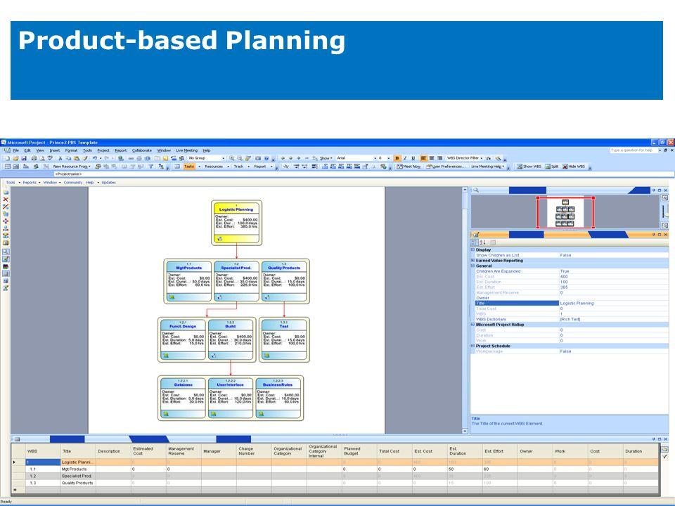 11PRINCE2 in Praktijk EPM voor Professioneel Projectmanagement, Apeldoorn, 17 september 2008 Product-based Planning