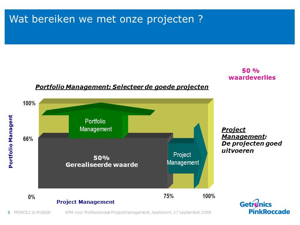 6PRINCE2 in Praktijk EPM voor Professioneel Projectmanagement, Apeldoorn, 17 september 2008 Portfolio Managent Project Management 75%100% 66% 100% 0%