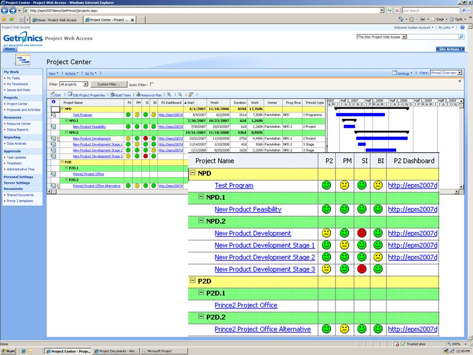9 PRINCE2 Document Dashboard