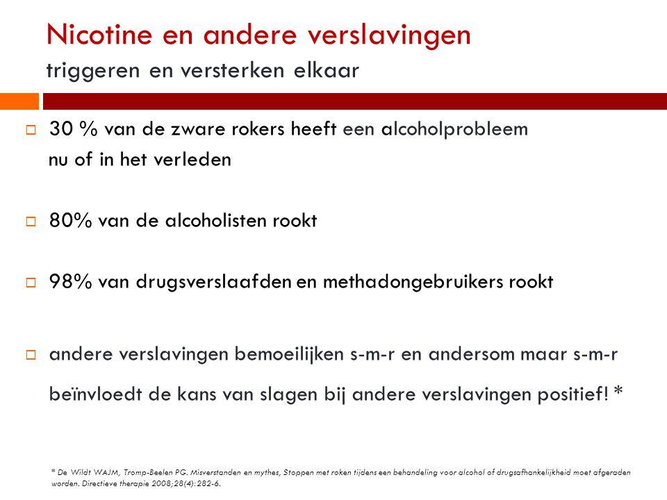 Nicotine en andere verslavingen triggeren en versterken elkaar  30 % van de zware rokers heeft een alcoholprobleem nu of in het verleden  80% van de