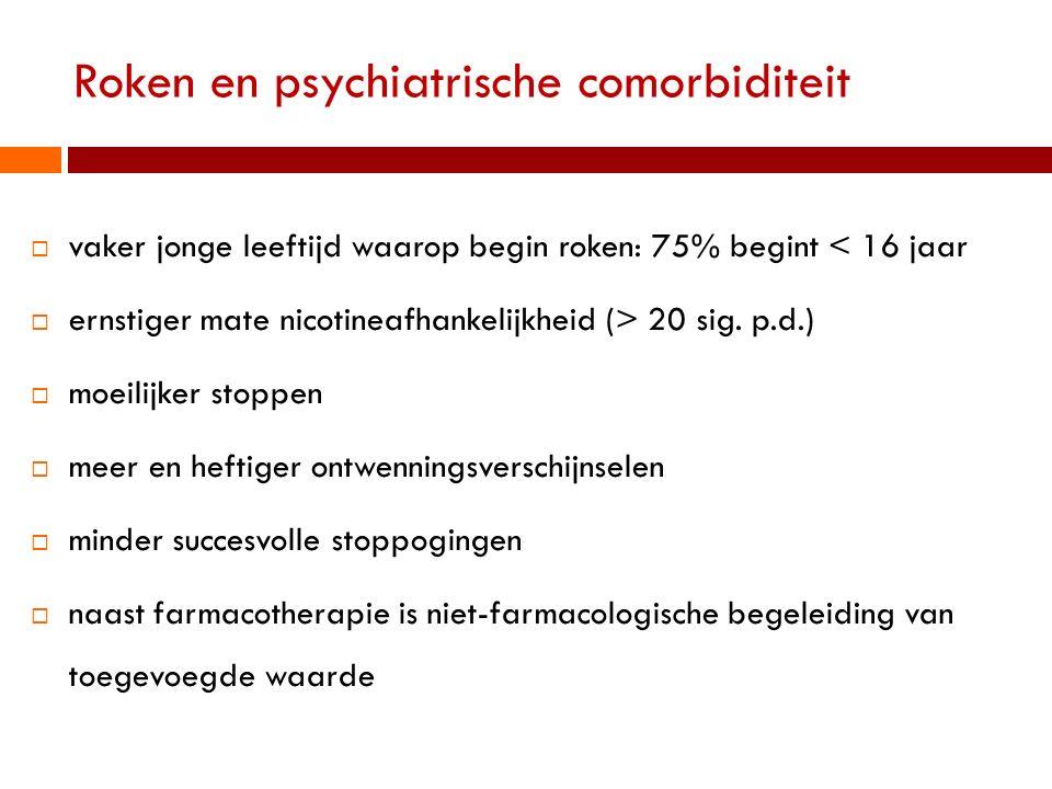 Roken en psychiatrische comorbiditeit  vaker jonge leeftijd waarop begin roken: 75% begint < 16 jaar  ernstiger mate nicotineafhankelijkheid (> 20 s