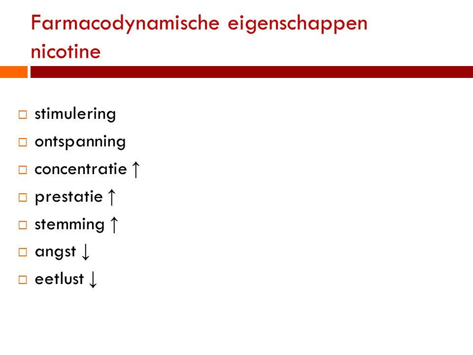 Farmacodynamische eigenschappen nicotine  stimulering  ontspanning  concentratie ↑  prestatie ↑  stemming ↑  angst ↓  eetlust ↓