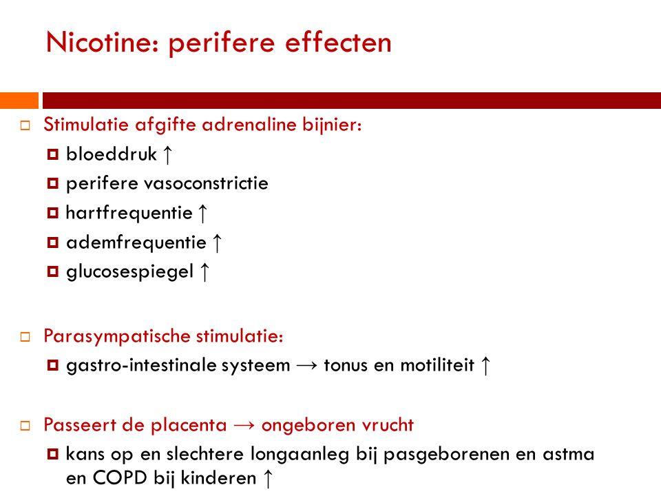 Nicotine: perifere effecten  Stimulatie afgifte adrenaline bijnier:  bloeddruk ↑  perifere vasoconstrictie  hartfrequentie ↑  ademfrequentie ↑ 