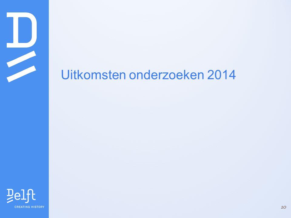 Uitkomsten onderzoeken 2014 10