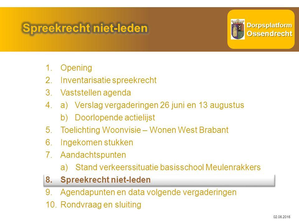 Dorpsplatform Dorpsplatform Ossendrecht Ossendrecht 02.06.2016 1.Opening 2.Inventarisatie spreekrecht 3.Vaststellen agenda 4.a) Verslag vergaderingen 26 juni en 13 augustus b) Doorlopende actielijst 5.Toelichting Woonvisie – Wonen West Brabant 6.Ingekomen stukken 7.Aandachtspunten a)Stand verkeerssituatie basisschool Meulenrakkers 8.Spreekrecht niet-leden 9.Agendapunten en data volgende vergaderingen 10.Rondvraag en sluiting