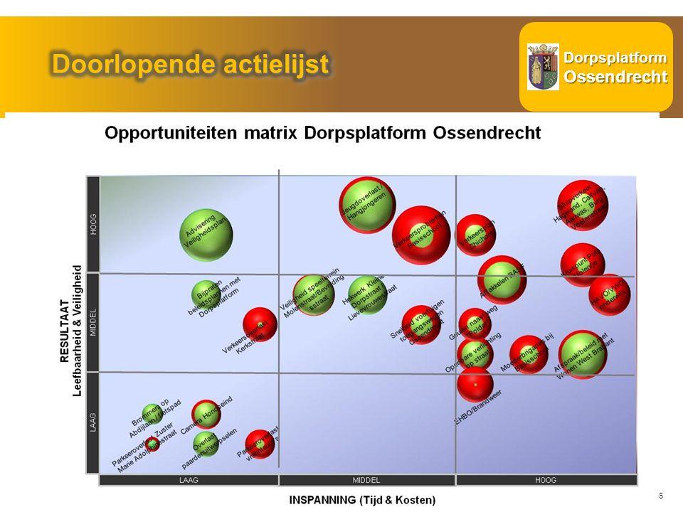 Dorpsplatform Dorpsplatform Ossendrecht Ossendrecht 02.06.2016