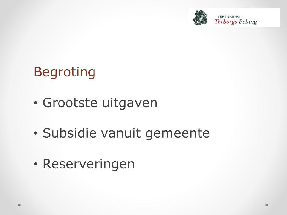 Begroting Grootste uitgaven Subsidie vanuit gemeente Reserveringen