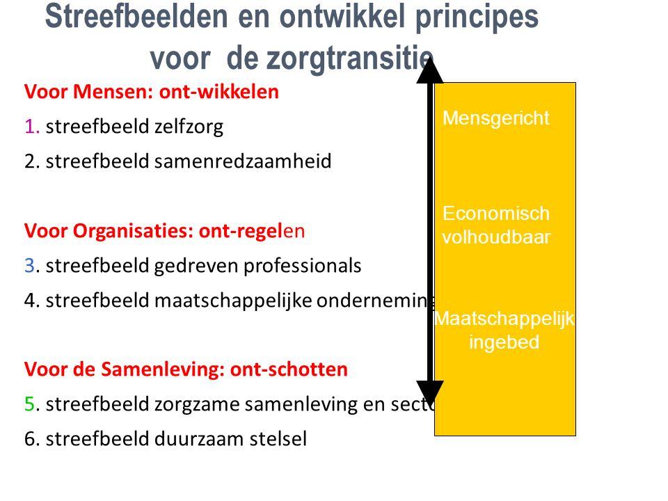 Streefbeelden en ontwikkel principes voor de zorgtransitie Voor Mensen: ont-wikkelen 1.