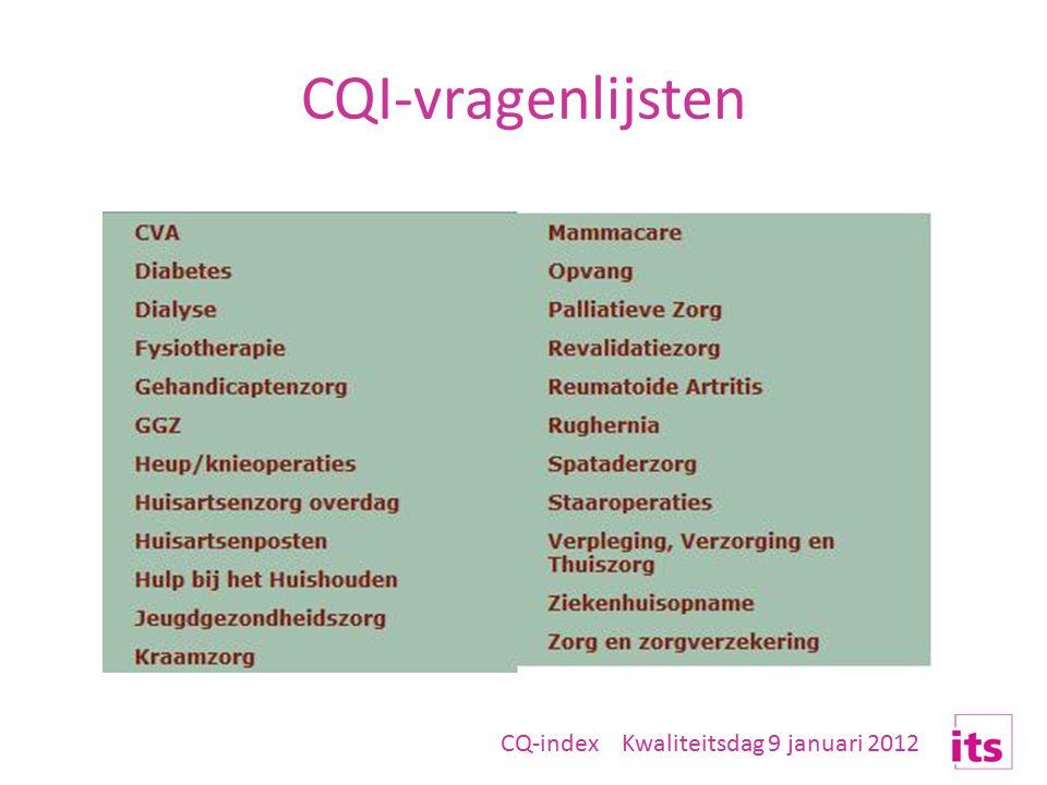 CQI-vragenlijsten CQ-index Kwaliteitsdag 9 januari 2012
