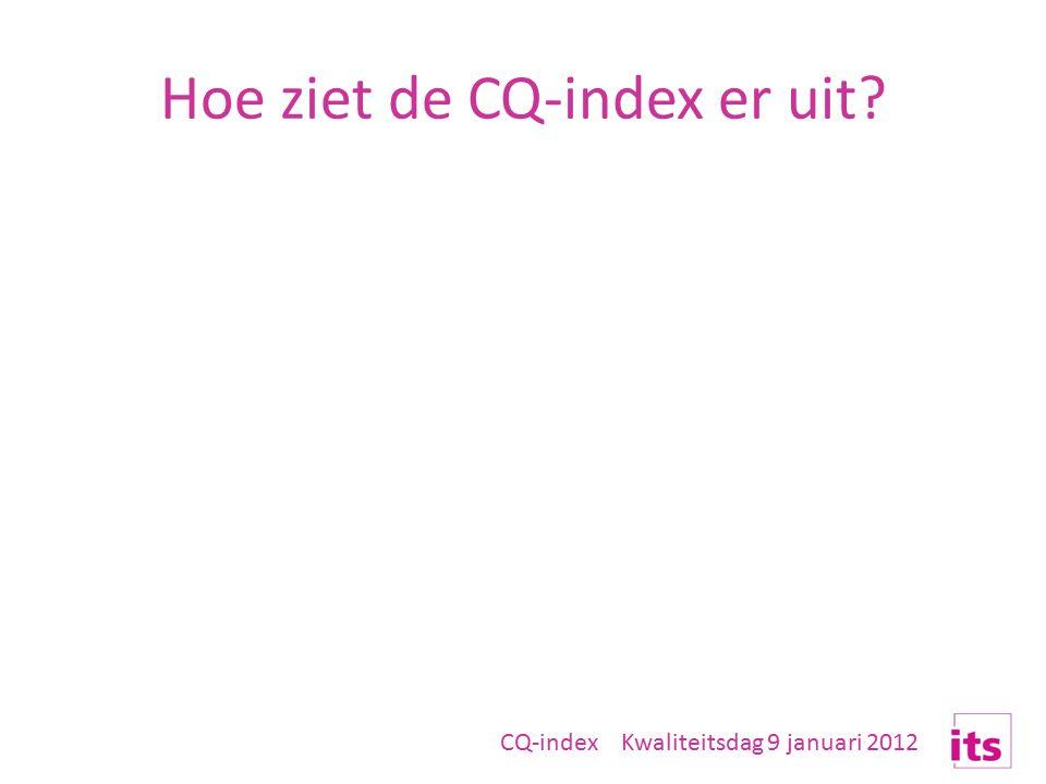Hoe ziet de CQ-index er uit CQ-index Kwaliteitsdag 9 januari 2012
