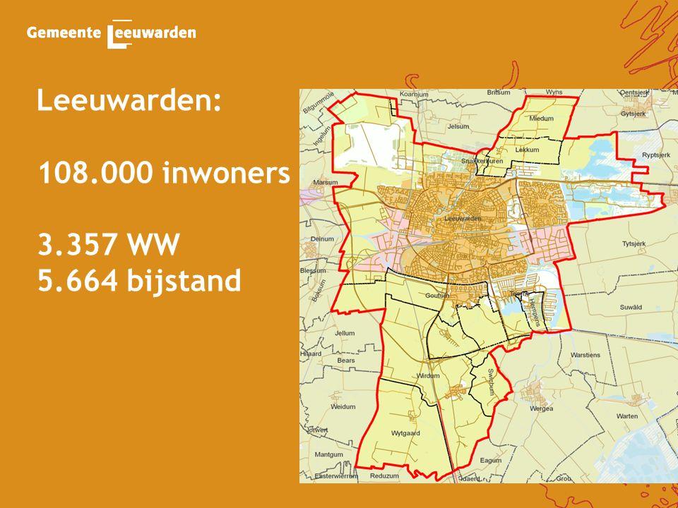 Leeuwarden: 108.000 inwoners 3.357 WW 5.664 bijstand