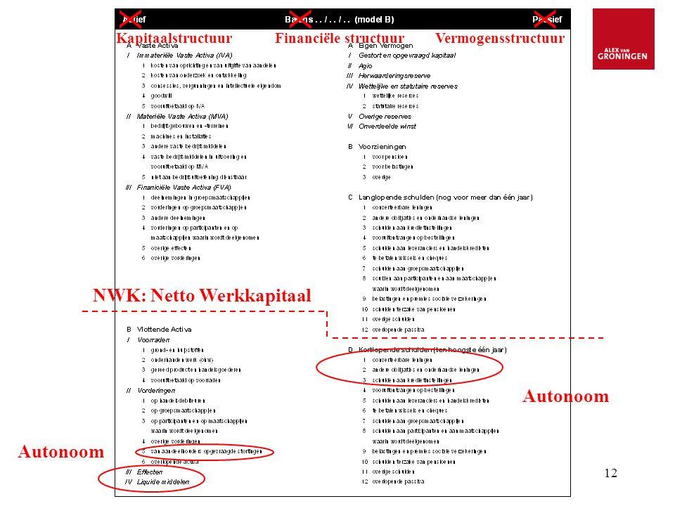 12 NWK: Netto Werkkapitaal Autonoom XXX KapitaalstructuurVermogensstructuurFinanciële structuur