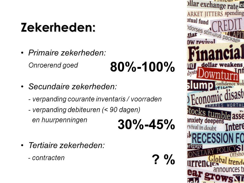 20 Zekerheden: Primaire zekerheden: Onroerend goed Secundaire zekerheden: - verpanding courante inventaris / voorraden - verpanding debiteuren (< 90 dagen) en huurpenningen Tertiaire zekerheden: - contracten 80%-100% 30%-45% .