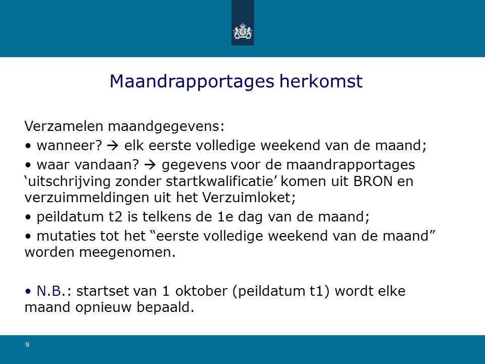 9 Maandrapportages herkomst Verzamelen maandgegevens: wanneer?  elk eerste volledige weekend van de maand; waar vandaan?  gegevens voor de maandrapp