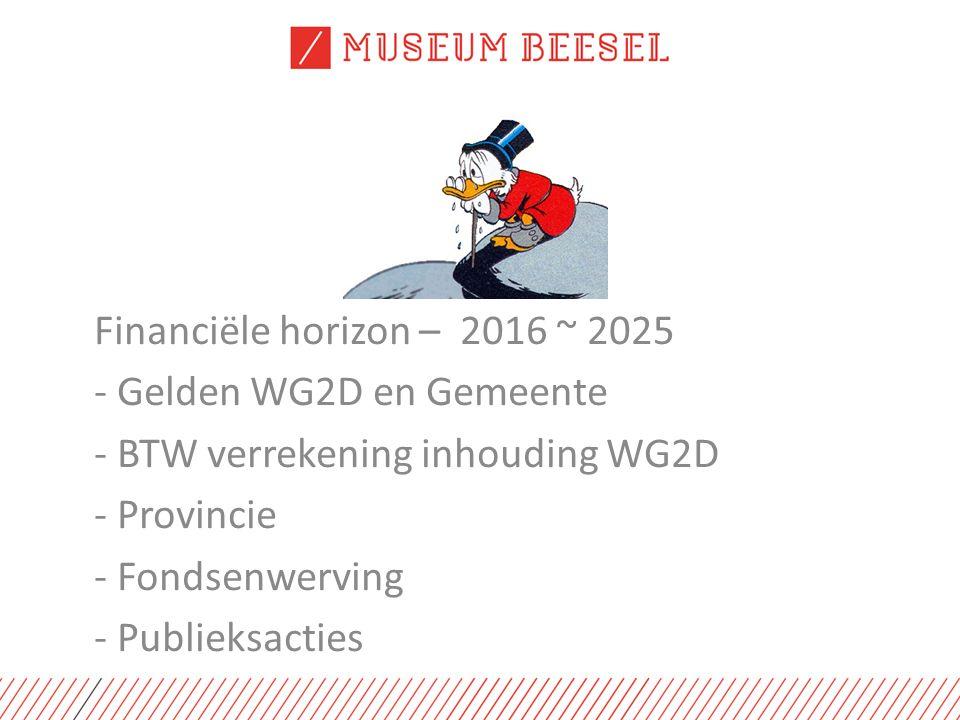 Financiële horizon – 2016 ~ 2025 - Gelden WG2D en Gemeente - BTW verrekening inhouding WG2D - Provincie - Fondsenwerving - Publieksacties