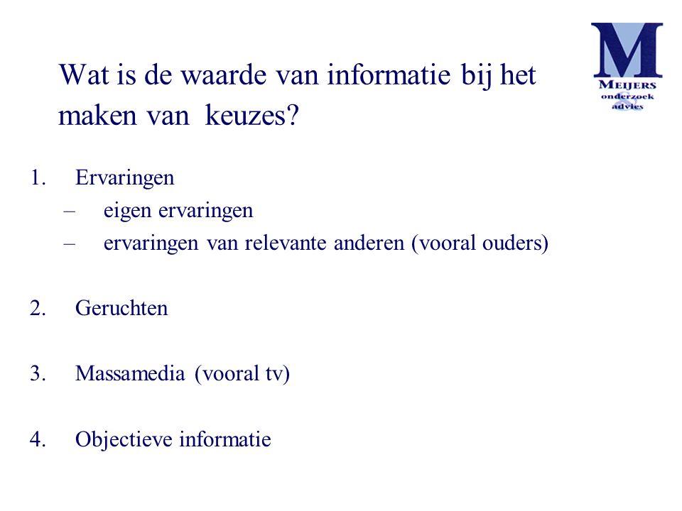 Wat is de waarde van informatie bij het maken van keuzes.