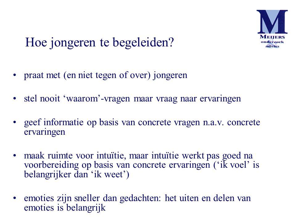 Voor nuancering en detaillering www.frans-meijers.nl
