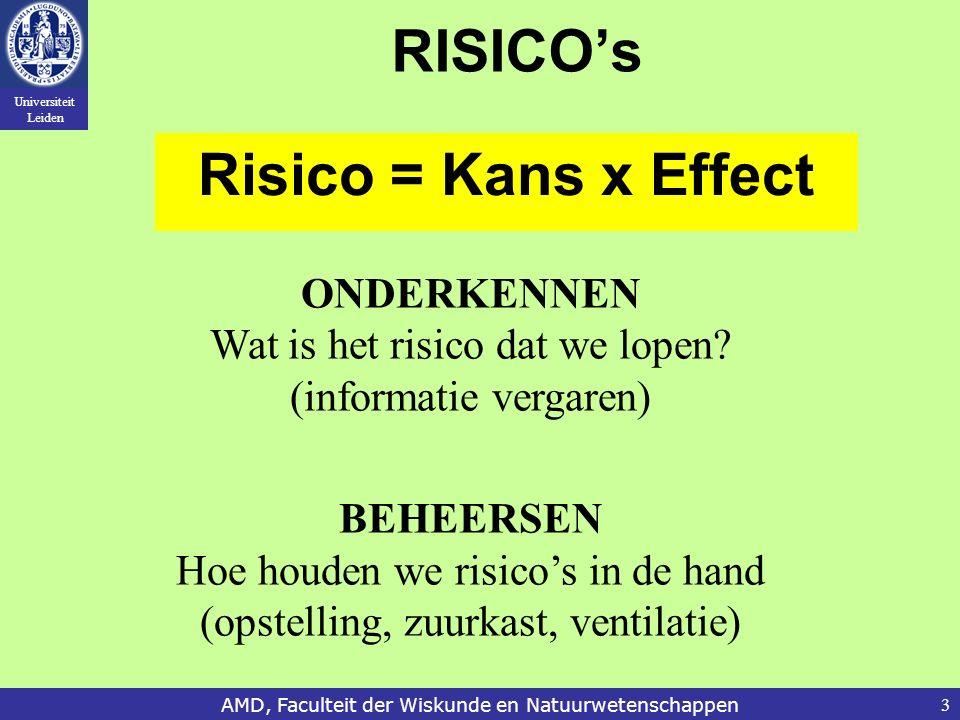 Universiteit Leiden AMD, Faculteit der Wiskunde en Natuurwetenschappen3 RISICO's Risico = Kans x Effect ONDERKENNEN Wat is het risico dat we lopen? (i