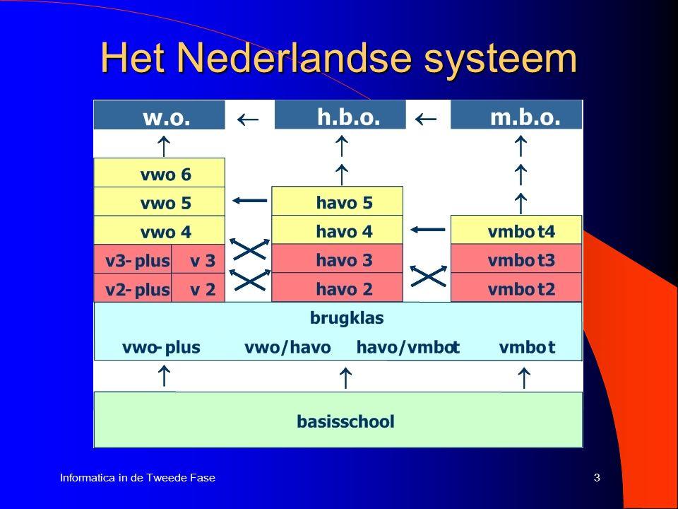 3Informatica in de Tweede Fase Het Nederlandse systeem