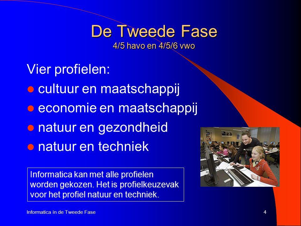 4Informatica in de Tweede Fase De Tweede Fase 4/5 havo en 4/5/6 vwo Vier profielen: cultuur en maatschappij economie en maatschappij natuur en gezondheid natuur en techniek Informatica kan met alle profielen worden gekozen.