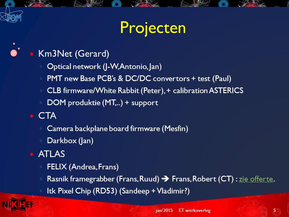Projecten 2 LHCb (Wilco) ◦ SciFi (Wilco, Hans, Ad) ◦ VeloPix (Vladimir, Sandeep, J-D) ALICE ◦ Serial power & IC blokken & DAQ (Deepak, J-D, German) Det R&D, compact SPIDR ◦ Voor MediPix3 & VeloPix (Frans & Bas) ◦ HV add-on (Guido?) Misc.: ◦ Staal tomografie : hoogoven scanner (Hans (F.L.)).
