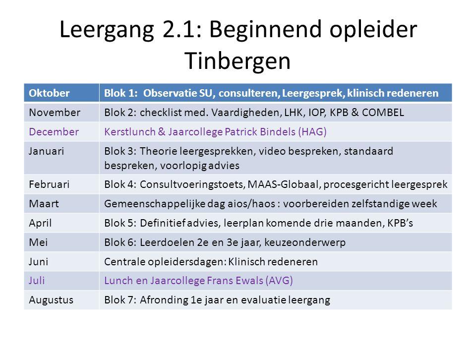Leergang 2.1: Beginnend opleider Tinbergen OktoberBlok 1: Observatie SU, consulteren, Leergesprek, klinisch redeneren NovemberBlok 2: checklist med.