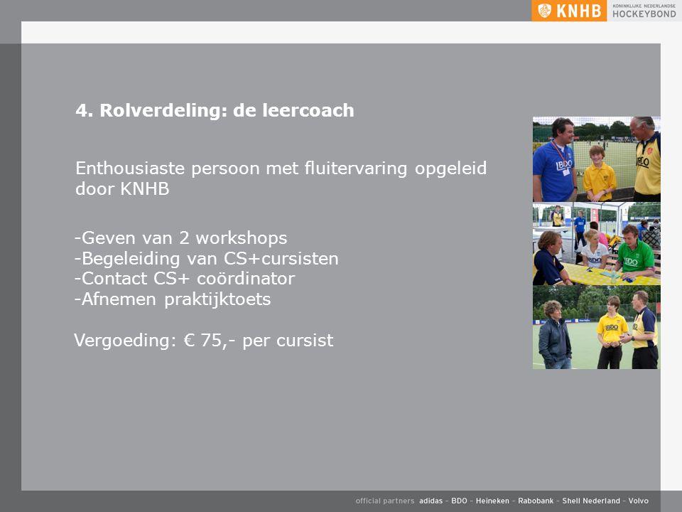4. Rolverdeling: de leercoach Enthousiaste persoon met fluitervaring opgeleid door KNHB -Geven van 2 workshops -Begeleiding van CS+cursisten -Contact