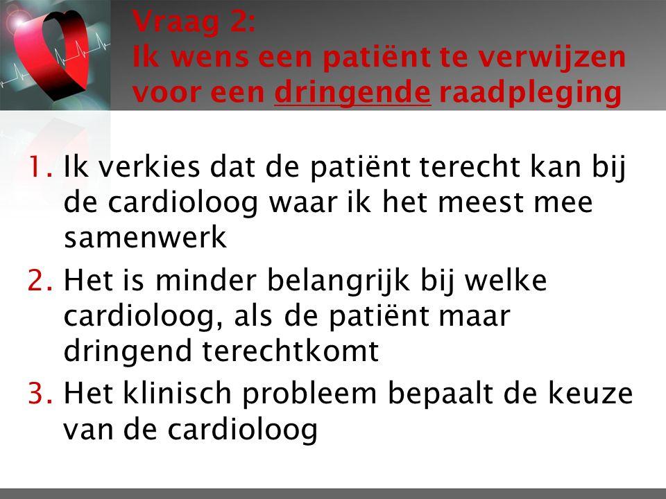 Vraag 2: Ik wens een patiënt te verwijzen voor een dringende raadpleging 1.