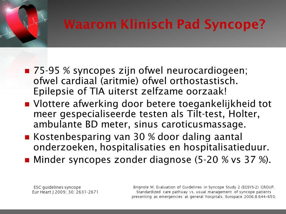 Waarom Klinisch Pad Syncope.