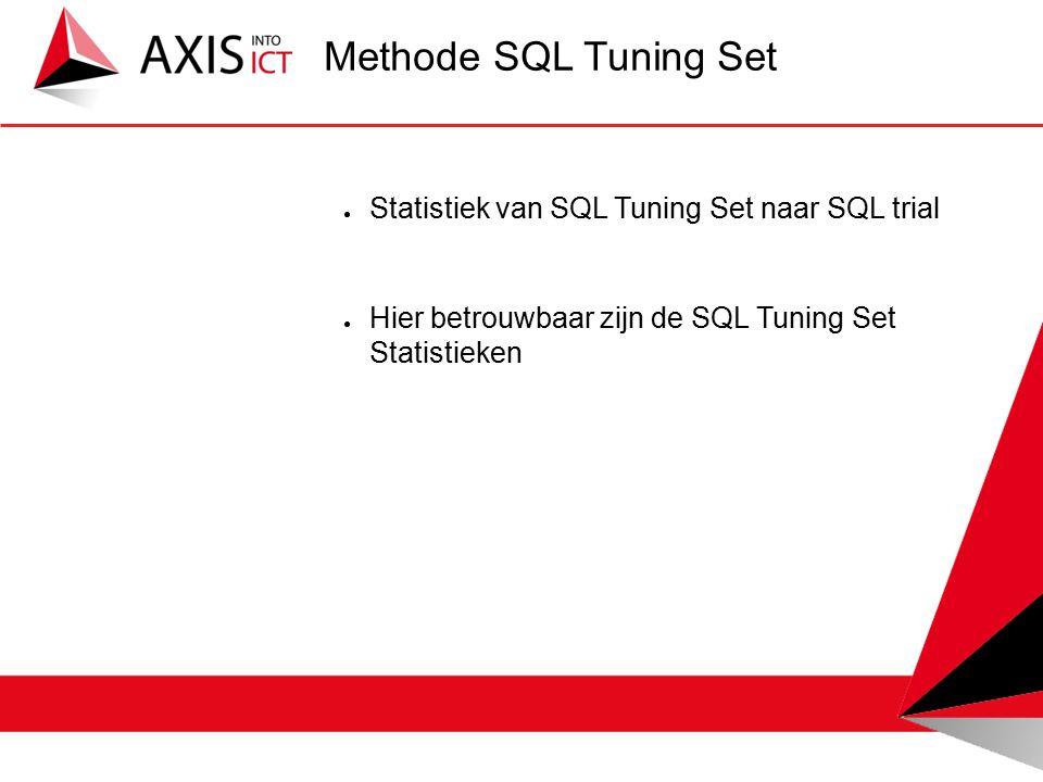 ● Statistiek van SQL Tuning Set naar SQL trial ● Hier betrouwbaar zijn de SQL Tuning Set Statistieken Methode SQL Tuning Set