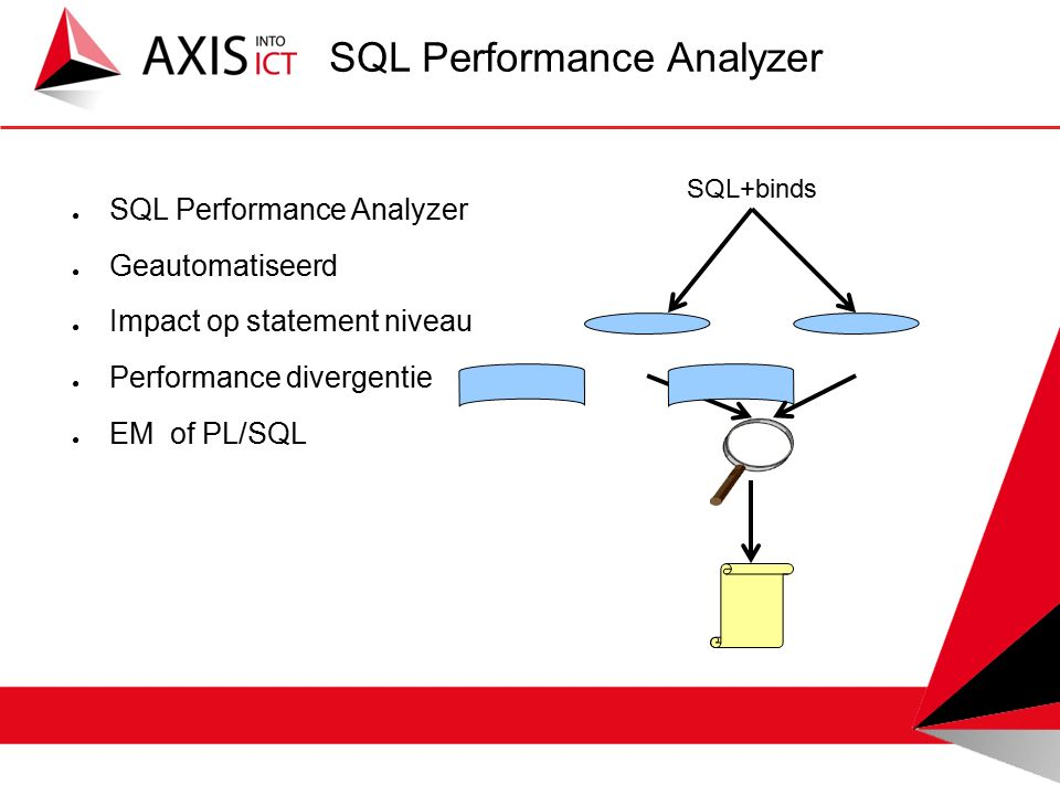 SQL Performance Analyzer ● SQL Performance Analyzer ● Geautomatiseerd ● Impact op statement niveau ● Performance divergentie ● EM of PL/SQL SQL+binds