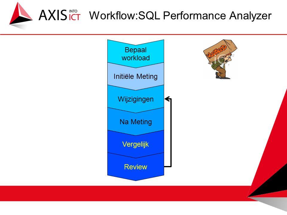 Workflow:SQL Performance Analyzer Wijzigingen Initiële Meting Bepaal workload Na Meting Vergelijk Review